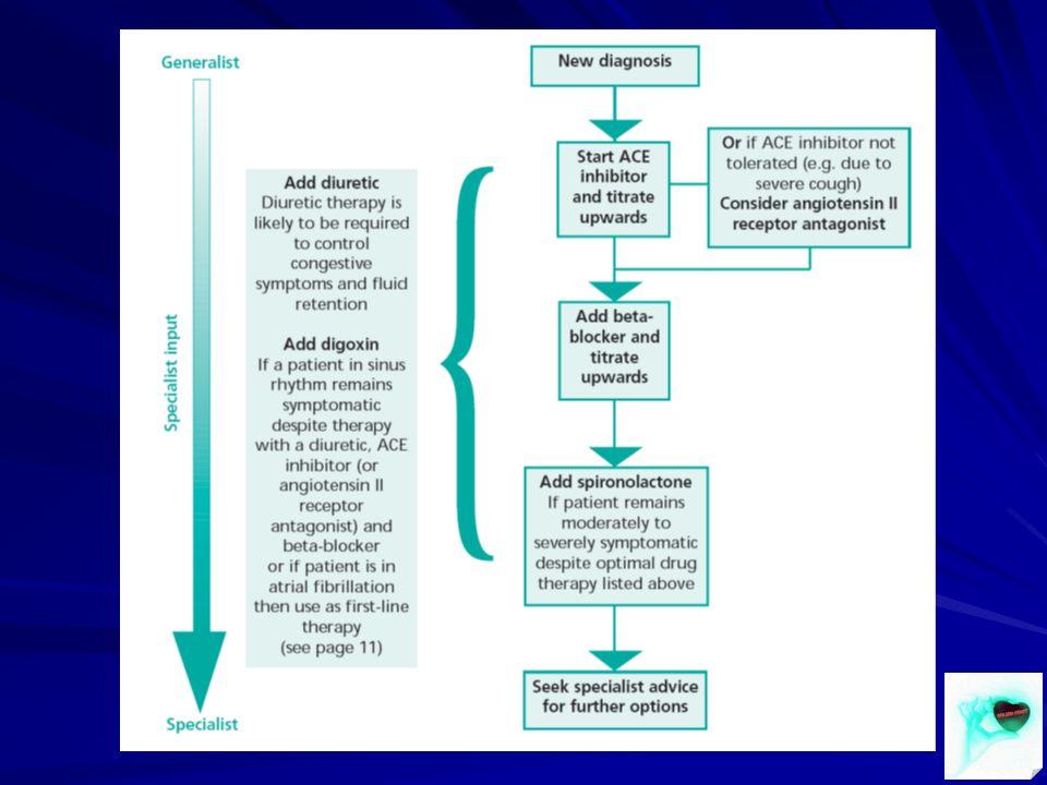 Stadio A: Prevenzione Classe I Livello di evidenza A –Controllo Ipertensione arteriosa Levello di evidenza B –Terapia delle iperlipidemie –Uso di ACE inibitori in pazienti con Diabete, Ipertensione arteriosa, fattori di rischio cardiovascolare associati, storia di malattia vascolare aterosclerotica
