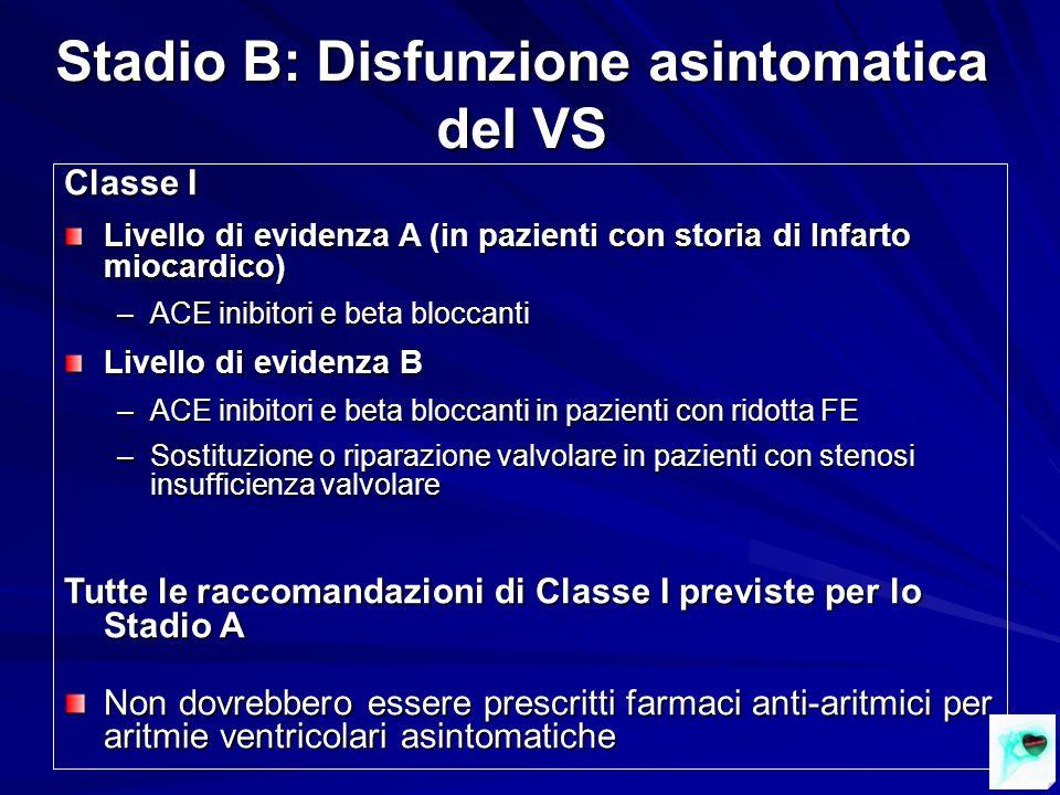 Stadio B: Disfunzione asintomatica del VS Classe I Livello di evidenza A (in pazienti con storia di Infarto miocardico) –ACE inibitori e beta bloccant