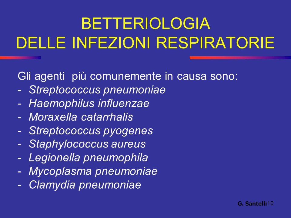 10 BETTERIOLOGIA DELLE INFEZIONI RESPIRATORIE Gli agenti più comunemente in causa sono: -Streptococcus pneumoniae -Haemophilus influenzae -Moraxella c