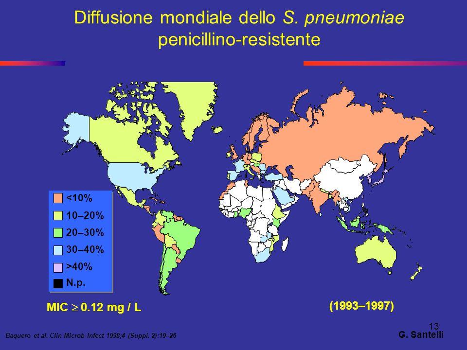 13 Baquero et al. Clin Microb Infect 1998;4 (Suppl. 2):19–26 (1993–1997) MIC 0.12 mg / L <10% 10–20% 20–30% 30–40% >40% N.p. Diffusione mondiale dello