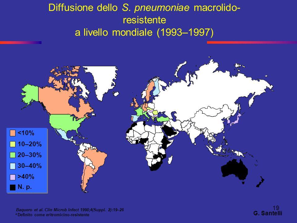 19 Diffusione dello S. pneumoniae macrolido- resistente a livello mondiale (1993–1997) <10% 10–20% 20–30% 30–40% >40% N. p. Baquero et al. Clin Microb