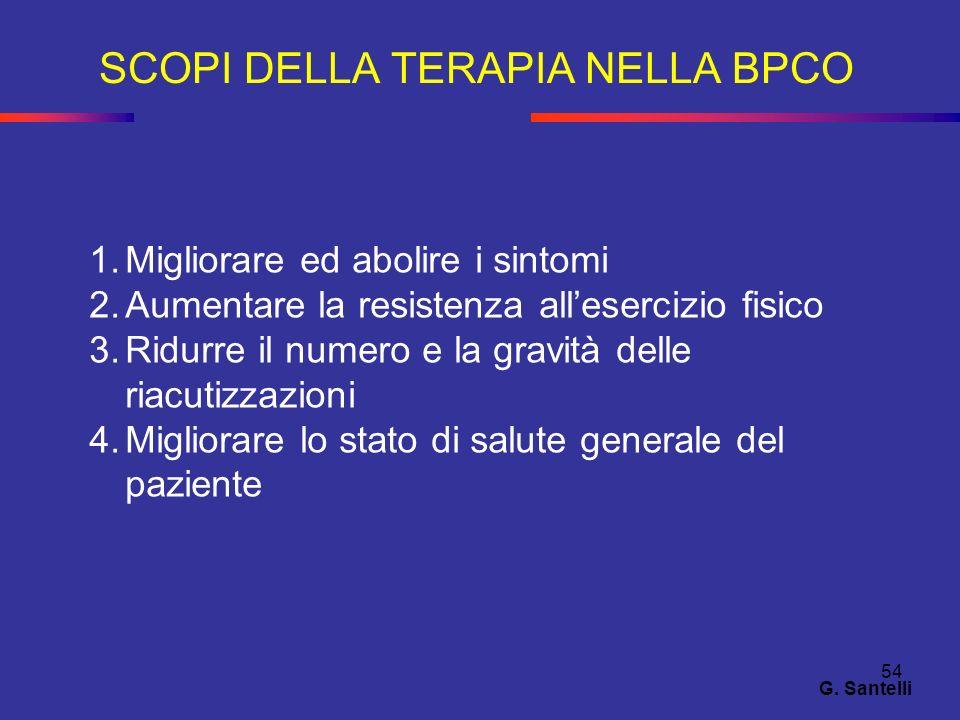 54 SCOPI DELLA TERAPIA NELLA BPCO G. Santelli 1.Migliorare ed abolire i sintomi 2.Aumentare la resistenza allesercizio fisico 3.Ridurre il numero e la