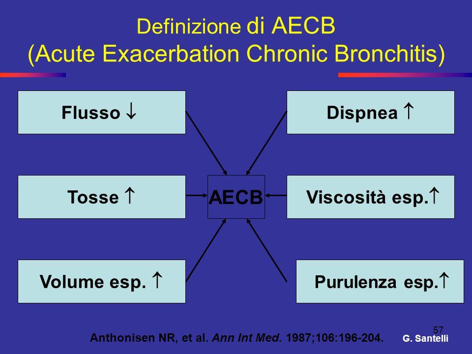 57 Definizione di AECB (Acute Exacerbation Chronic Bronchitis) Flusso Dispnea Tosse Purulenza esp. Viscosità esp. AECB Anthonisen NR, et al. Ann Int M