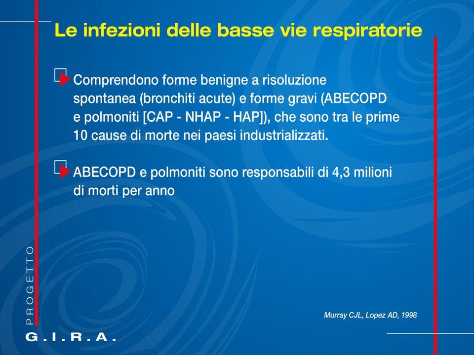 57 Definizione di AECB (Acute Exacerbation Chronic Bronchitis) Flusso Dispnea Tosse Purulenza esp.
