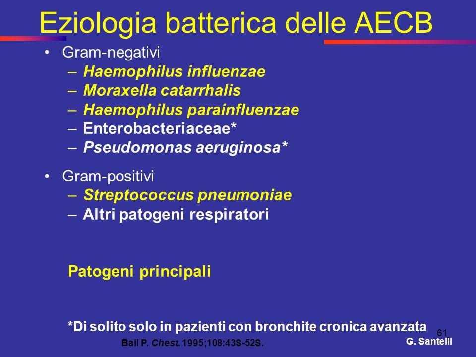61 Eziologia batterica delle AECB Gram-negativi –Haemophilus influenzae –Moraxella catarrhalis –Haemophilus parainfluenzae –Enterobacteriaceae* –Pseud