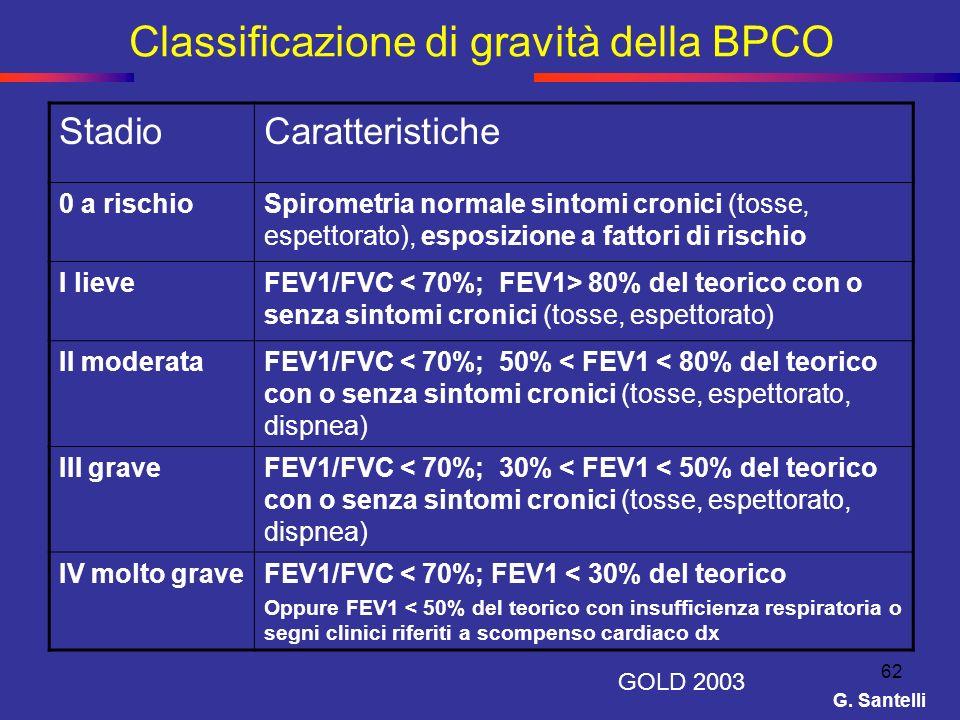 62 Classificazione di gravità della BPCO StadioCaratteristiche 0 a rischioSpirometria normale sintomi cronici (tosse, espettorato), esposizione a fatt