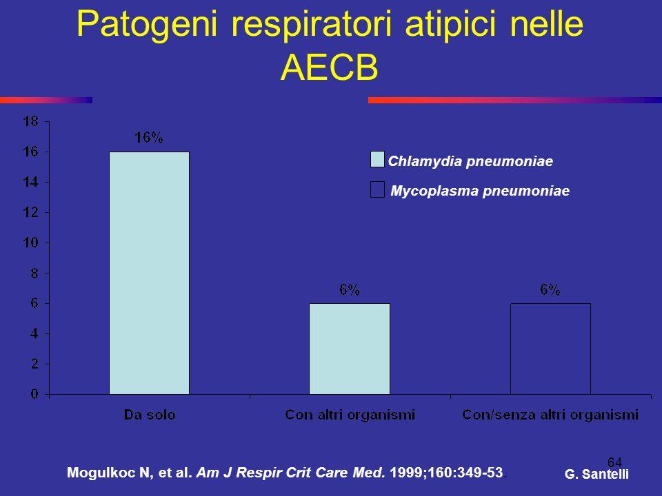 64 Patogeni respiratori atipici nelle AECB Mogulkoc N, et al. Am J Respir Crit Care Med. 1999;160:349-53. Chlamydia pneumoniae Mycoplasma pneumoniae G