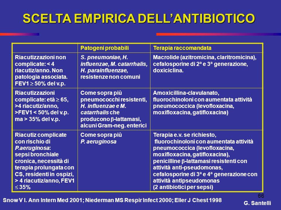66 SCELTA EMPIRICA DELLANTIBIOTICO Patogeni probabiliTerapia raccomandata Riacutizzazioni non complicate: < 4 riacutiz/anno. Non patologia associata.