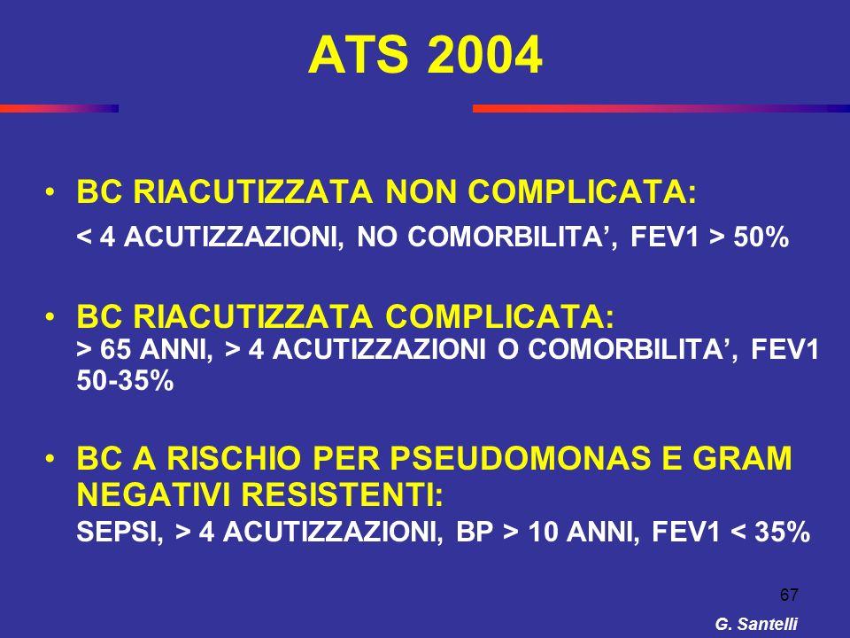 67 ATS 2004 BC RIACUTIZZATA NON COMPLICATA: 50% BC RIACUTIZZATA COMPLICATA: > 65 ANNI, > 4 ACUTIZZAZIONI O COMORBILITA, FEV1 50-35% BC A RISCHIO PER P