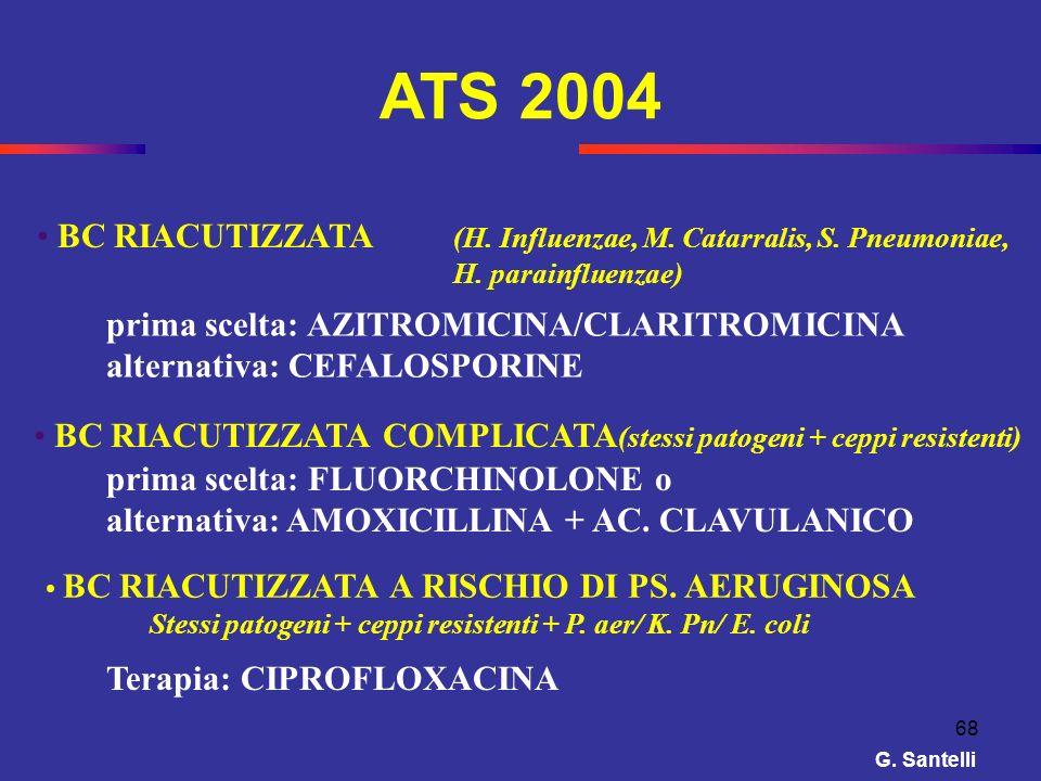 68 ATS 2004 BC RIACUTIZZATA (H. Influenzae, M. Catarralis, S. Pneumoniae, H. parainfluenzae) BC RIACUTIZZATA COMPLICATA (stessi patogeni + ceppi resis