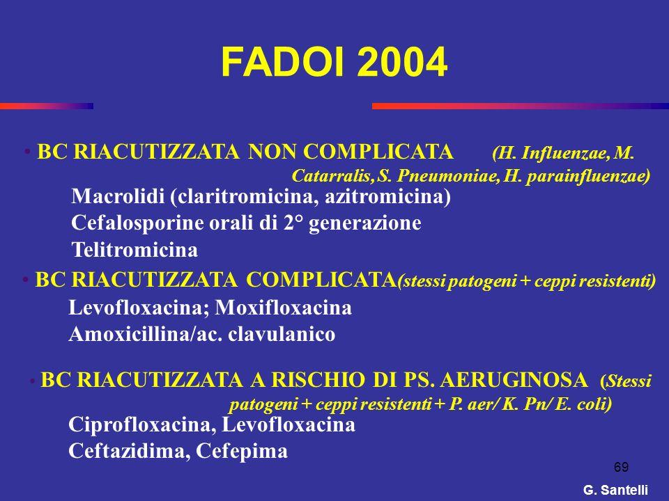 69 FADOI 2004 BC RIACUTIZZATA NON COMPLICATA (H. Influenzae, M. Catarralis, S. Pneumoniae, H. parainfluenzae) BC RIACUTIZZATA COMPLICATA (stessi patog
