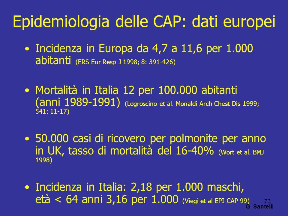 73 G. Santelli Epidemiologia delle CAP: dati europei Incidenza in Europa da 4,7 a 11,6 per 1.000 abitanti (ERS Eur Resp J 1998; 8: 391-426) Mortalità