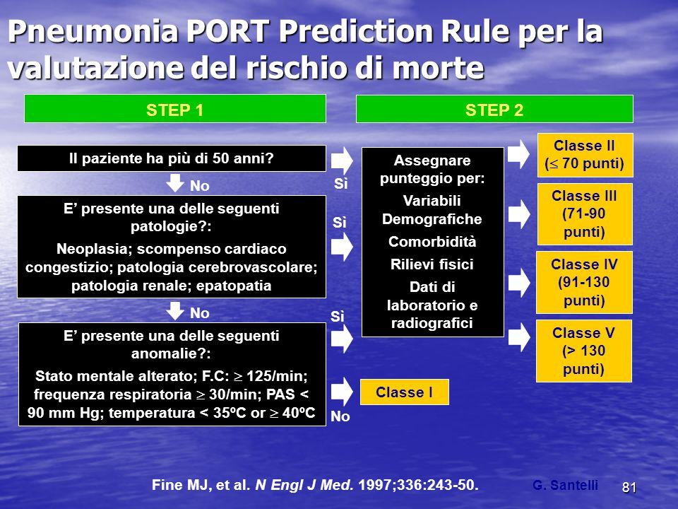 81 Pneumonia PORT Prediction Rule per la valutazione del rischio di morte Fine MJ, et al. N Engl J Med. 1997;336:243-50. STEP 1 Il paziente ha più di