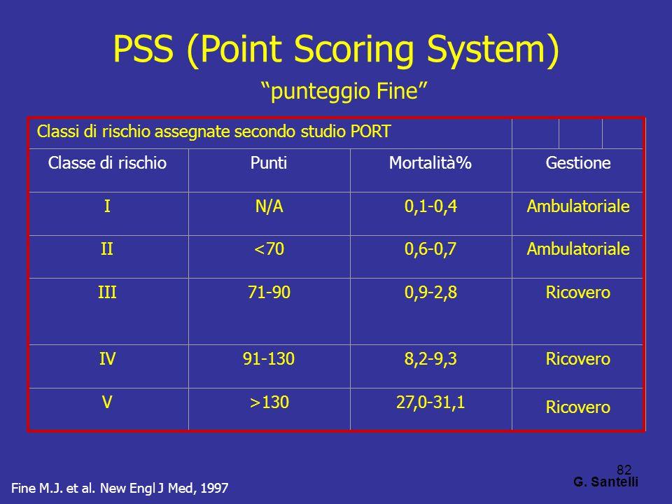 82 G. Santelli PSS (Point Scoring System) Classi di rischio assegnate secondo studio PORT Classe di rischioPuntiMortalità%Gestione IN/A0,1-0,4Ambulato