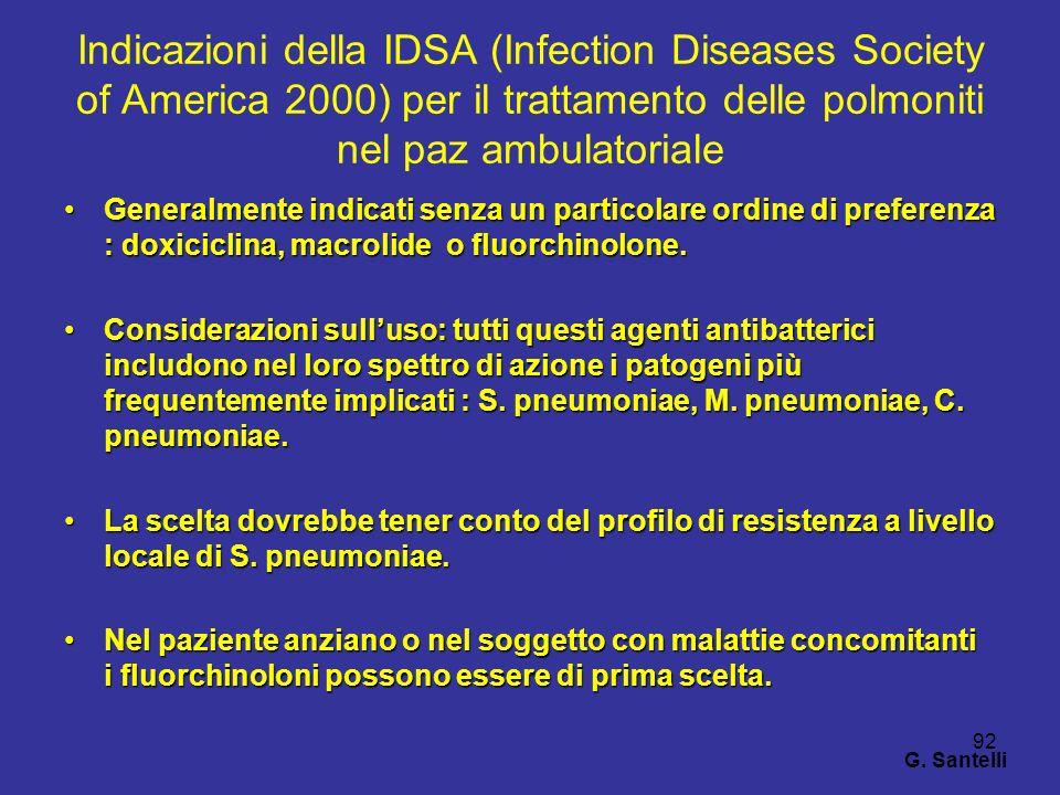 92 Indicazioni della IDSA (Infection Diseases Society of America 2000) per il trattamento delle polmoniti nel paz ambulatoriale Generalmente indicati