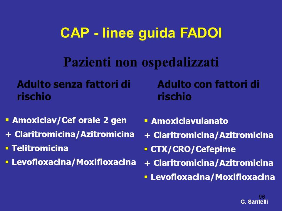 96 Pazienti non ospedalizzati Adulto con fattori di rischio Amoxiclav/Cef orale 2 gen + Claritromicina/Azitromicina Telitromicina Levofloxacina/Moxifl