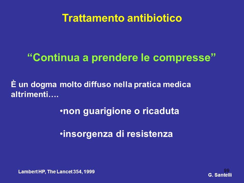 99 Trattamento antibiotico Continua a prendere le compresse È un dogma molto diffuso nella pratica medica altrimenti…. non guarigione o ricaduta insor