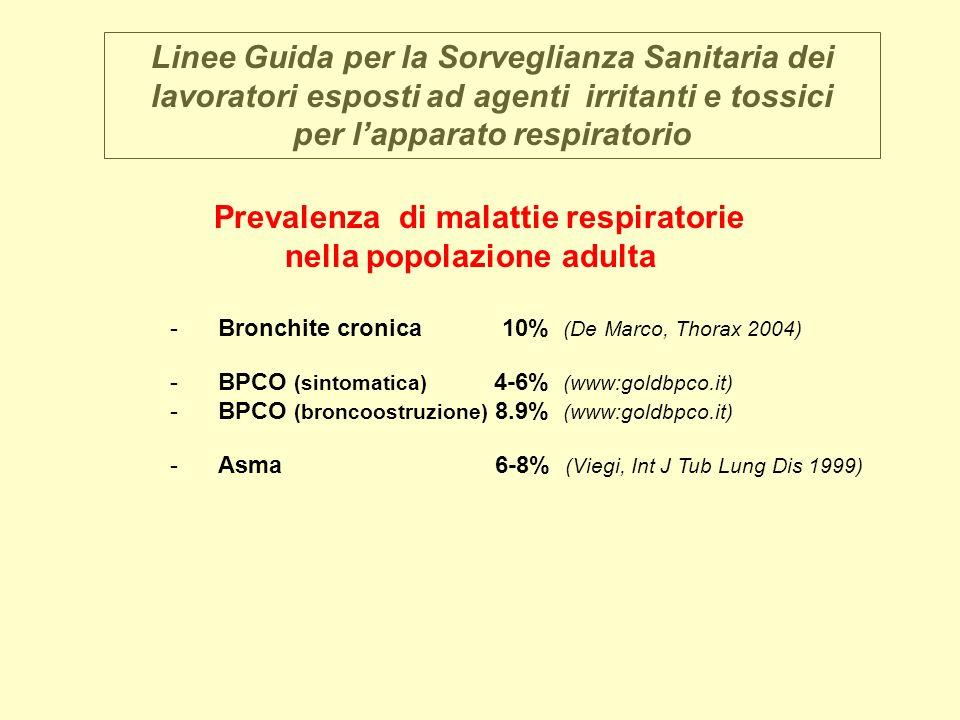 Linee Guida per la Sorveglianza Sanitaria dei lavoratori esposti ad agenti irritanti e tossici per lapparato respiratorio Prevalenza di malattie respi