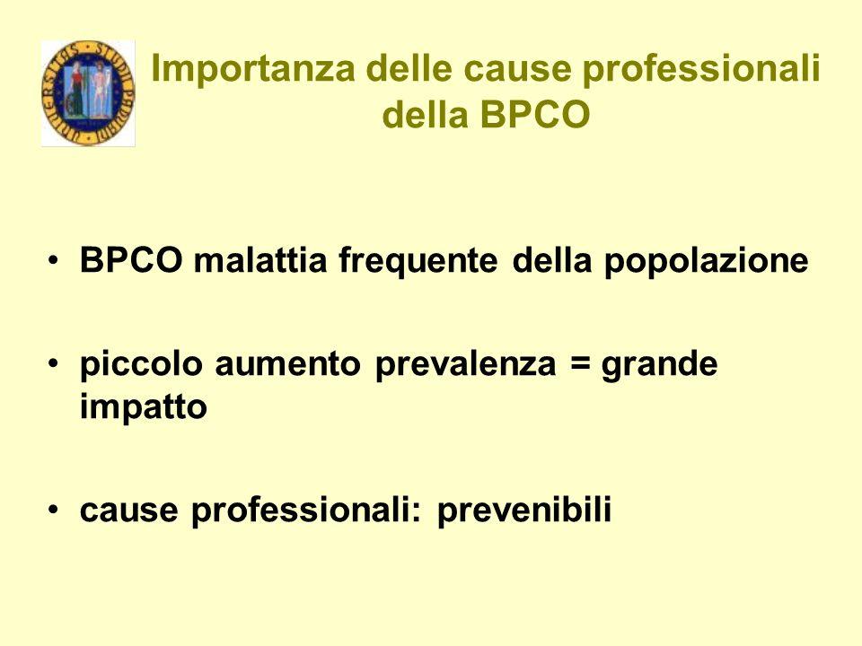 Importanza delle cause professionali della BPCO BPCO malattia frequente della popolazione piccolo aumento prevalenza = grande impatto cause profession