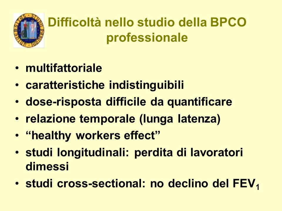 Difficoltà nello studio della BPCO professionale multifattoriale caratteristiche indistinguibili dose-risposta difficile da quantificare relazione tem