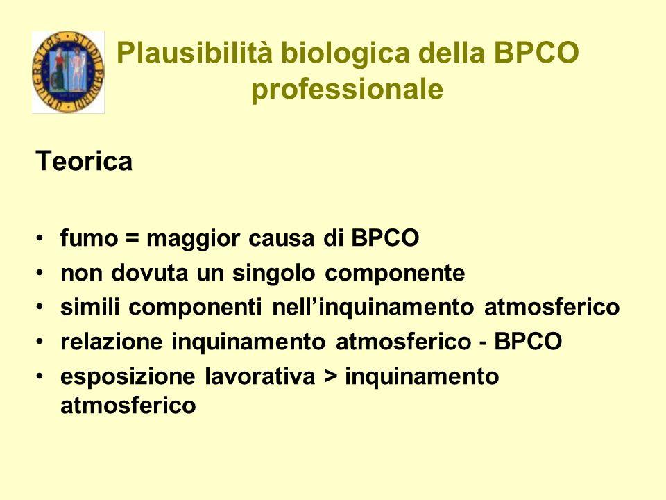 Plausibilità biologica della BPCO professionale Teorica fumo = maggior causa di BPCO non dovuta un singolo componente simili componenti nellinquinamen