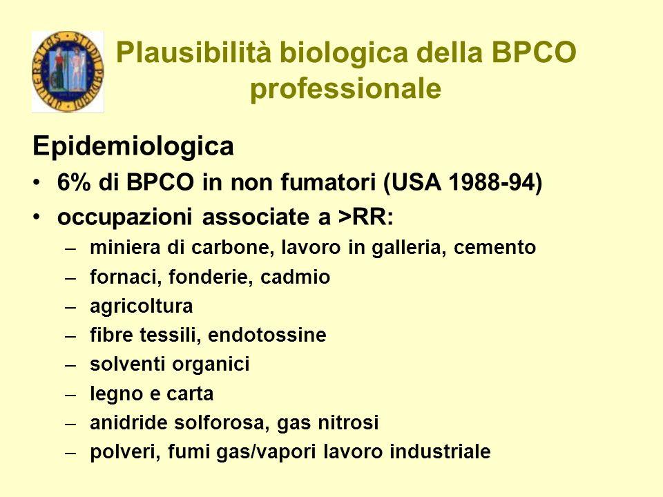 Plausibilità biologica della BPCO professionale Epidemiologica 6% di BPCO in non fumatori (USA 1988-94) occupazioni associate a >RR: –miniera di carbo