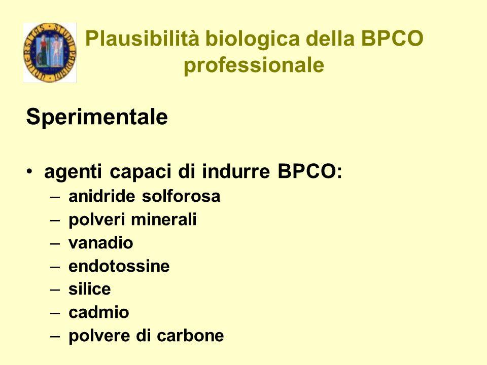 Plausibilità biologica della BPCO professionale Sperimentale agenti capaci di indurre BPCO: –anidride solforosa –polveri minerali –vanadio –endotossin