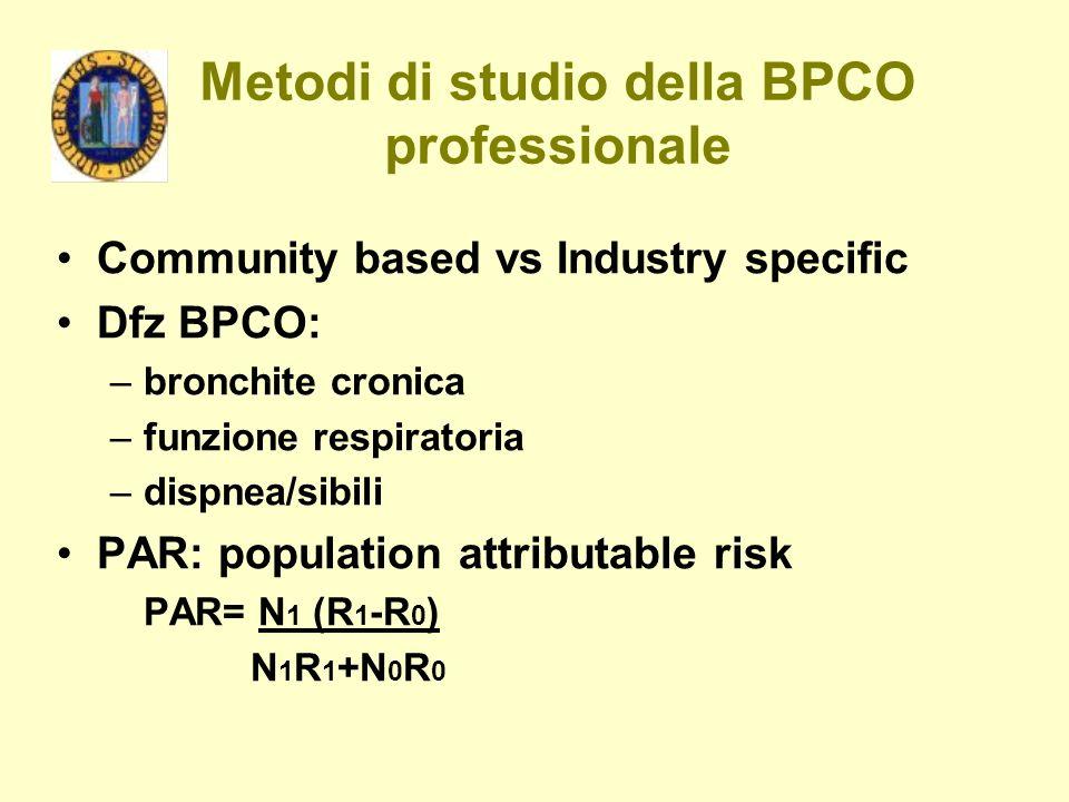 Metodi di studio della BPCO professionale Community based vs Industry specific Dfz BPCO: –bronchite cronica –funzione respiratoria –dispnea/sibili PAR