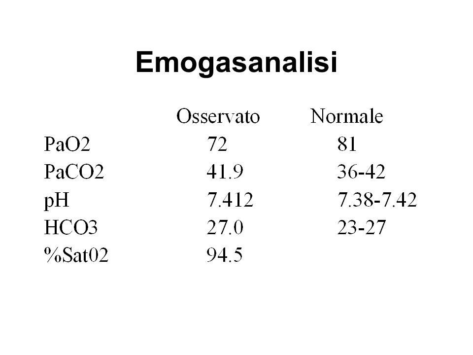 Altri accertamenti Visita allergologica: negativa NO aria espirata: 10 ppb Es.