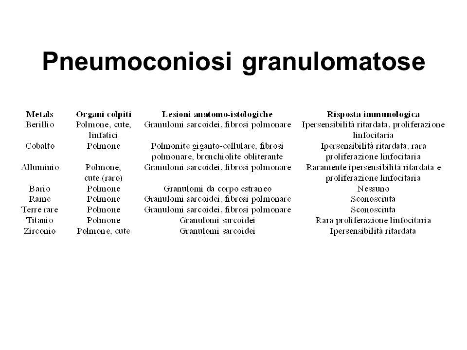 BERILLIOSI leghe con rame, ceramiche elettronica, aerospaziale, nucleare, dentistica simile a sarcoidosi (Clinica, ACE, Rx, BAL, PFR, terapia) granulomi a cell.
