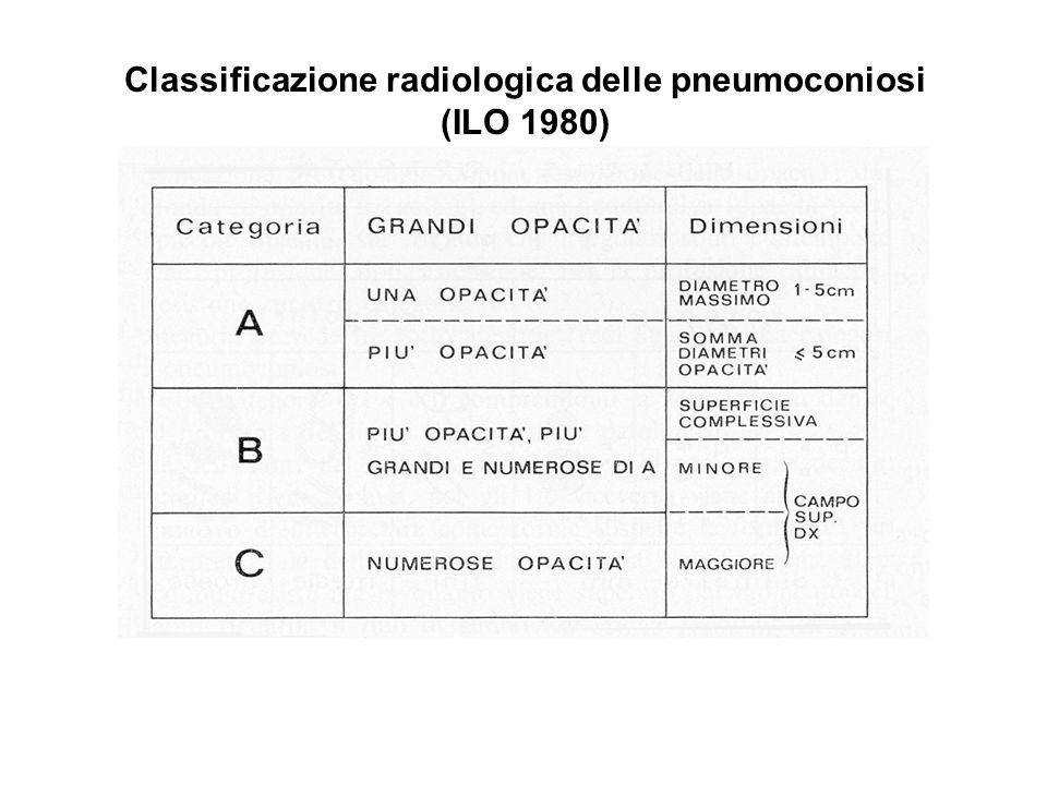 Classificazione radiologica delle pneumoconiosi (ILO 1980)