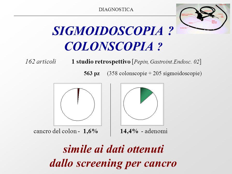 DIAGNOSTICA SIGMOIDOSCOPIA ? COLONSCOPIA ? 162 articoli1 studio retrospettivo [ Pepin, Gastroint.Endosc. 02 ] 563 pz (358 colonscopie + 205 sigmoidosc