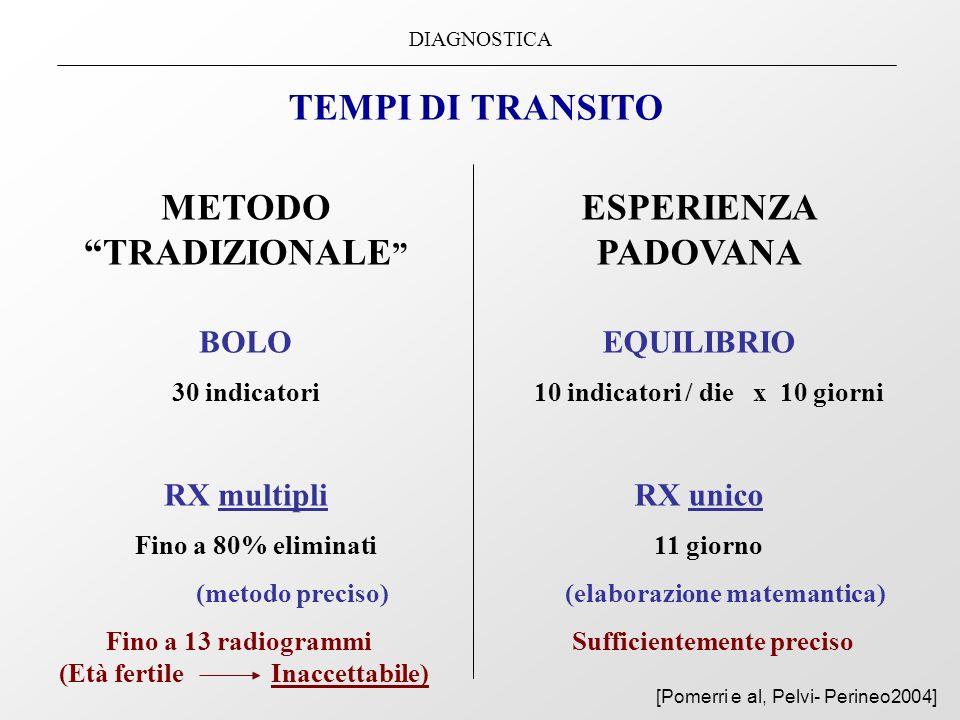 DIAGNOSTICA TEMPI DI TRANSITO METODO TRADIZIONALE BOLO 30 indicatori RX multipli Fino a 80% eliminati (metodo preciso) Fino a 13 radiogrammi (Età fert