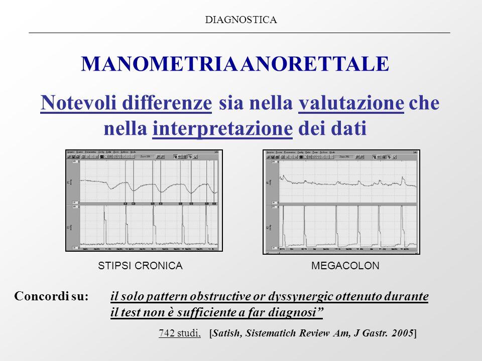 DIAGNOSTICA MANOMETRIA ANORETTALE Notevoli differenze sia nella valutazione che nella interpretazione dei dati Concordi su: il solo pattern obstructiv