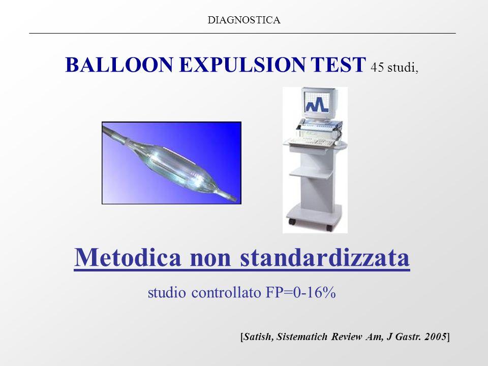 DIAGNOSTICA BALLOON EXPULSION TEST 45 studi, Metodica non standardizzata studio controllato FP=0-16% [Satish, Sistematich Review Am, J Gastr. 2005]