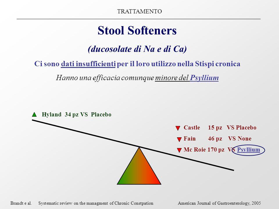 TRATTAMENTO Stool Softeners (ducosolate di Na e di Ca) Ci sono dati insufficienti per il loro utilizzo nella Stispi cronica Hanno una efficacia comunq