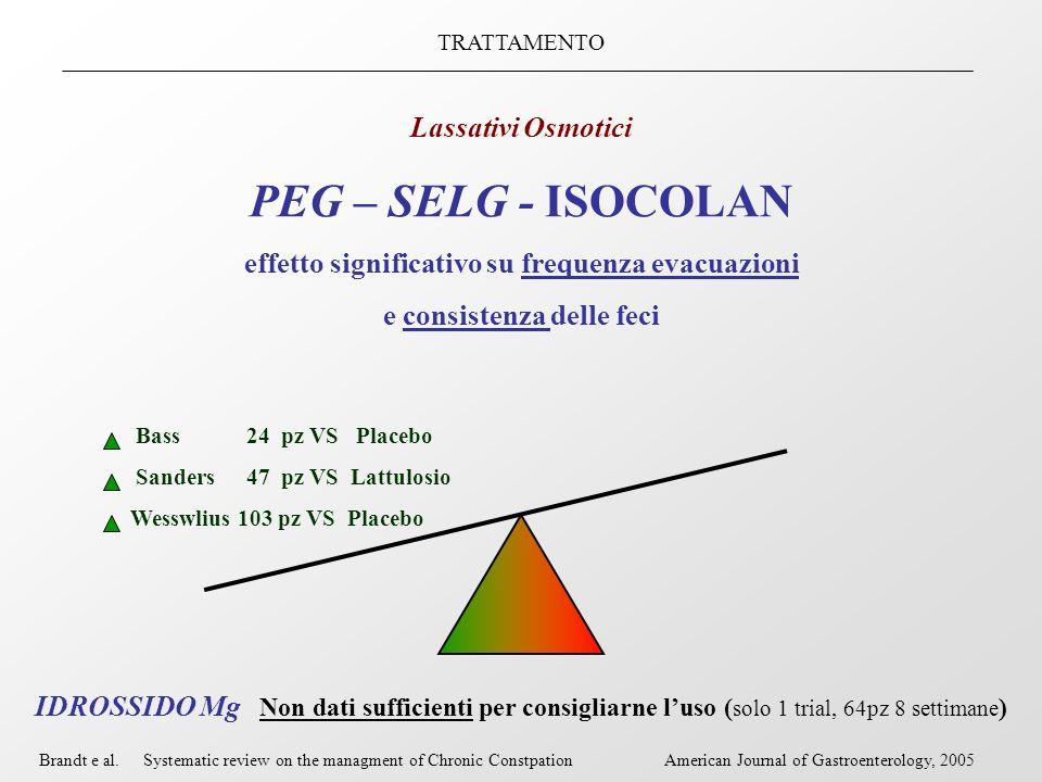 TRATTAMENTO Lassativi Osmotici PEG – SELG - ISOCOLAN effetto significativo su frequenza evacuazioni e consistenza delle feci IDROSSIDO Mg Non dati suf
