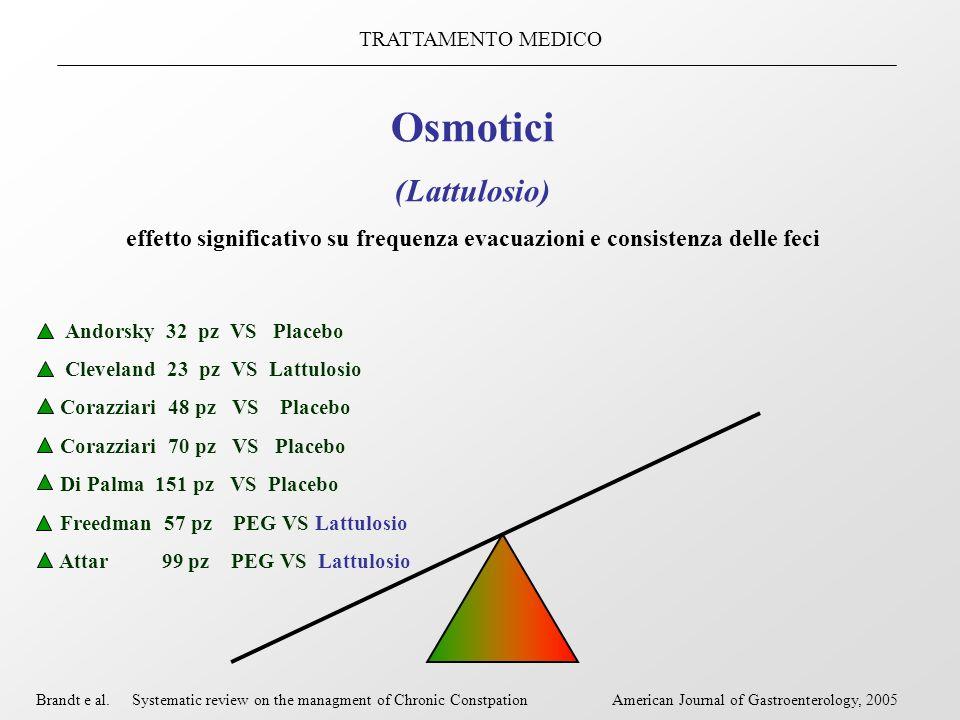 TRATTAMENTO MEDICO Osmotici (Lattulosio) effetto significativo su frequenza evacuazioni e consistenza delle feci Brandt e al.Systematic review on the
