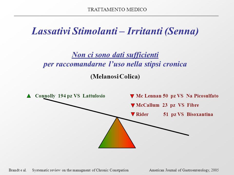 TRATTAMENTO MEDICO Lassativi Stimolanti – Irritanti (Senna) Non ci sono dati sufficienti per raccomandarne luso nella stipsi cronica (Melanosi Colica)