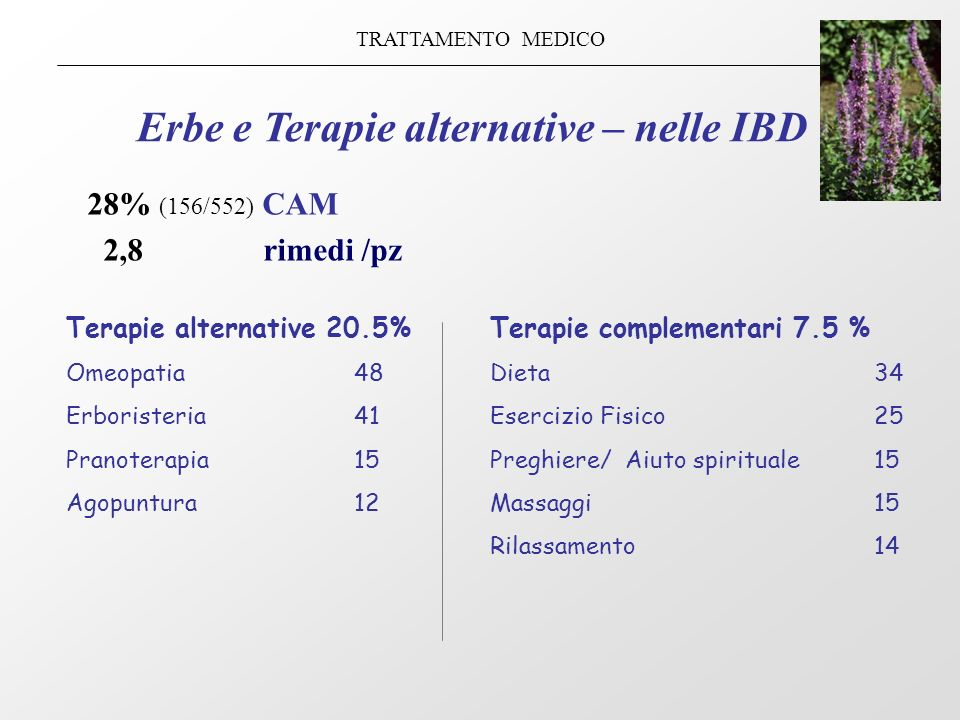 TRATTAMENTO MEDICO Erbe e Terapie alternative – nelle IBD 28% (156/552) CAM 2,8 rimedi /pz Terapie alternative 20.5% Omeopatia48 Erboristeria41 Pranot