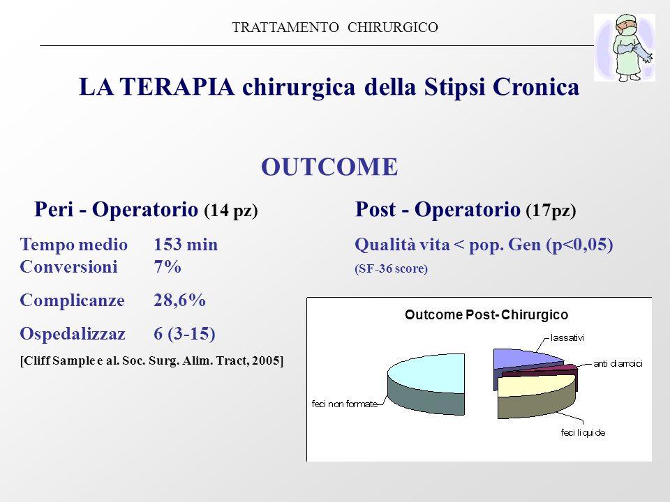 TRATTAMENTO CHIRURGICO LA TERAPIA chirurgica della Stipsi Cronica OUTCOME Peri - Operatorio (14 pz) Post - Operatorio (17pz) Tempo medio153 minQualità