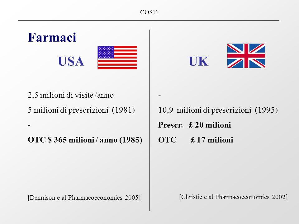 COSTI UK - 10,9 milioni di prescrizioni (1995) Prescr. £ 20 milioni OTC £ 17 milioni [Christie e al Pharmacoeconomics 2002] Farmaci USA 2,5 milioni di