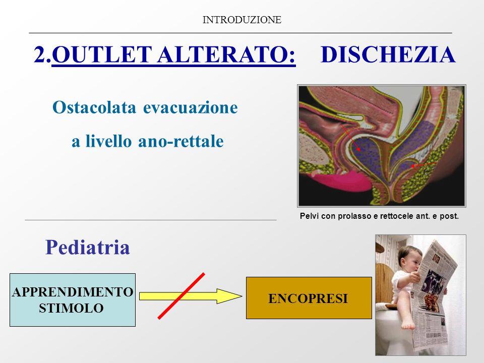 DIAGNOSTICA DEFECOGRAFIA Indicazione Corretta.