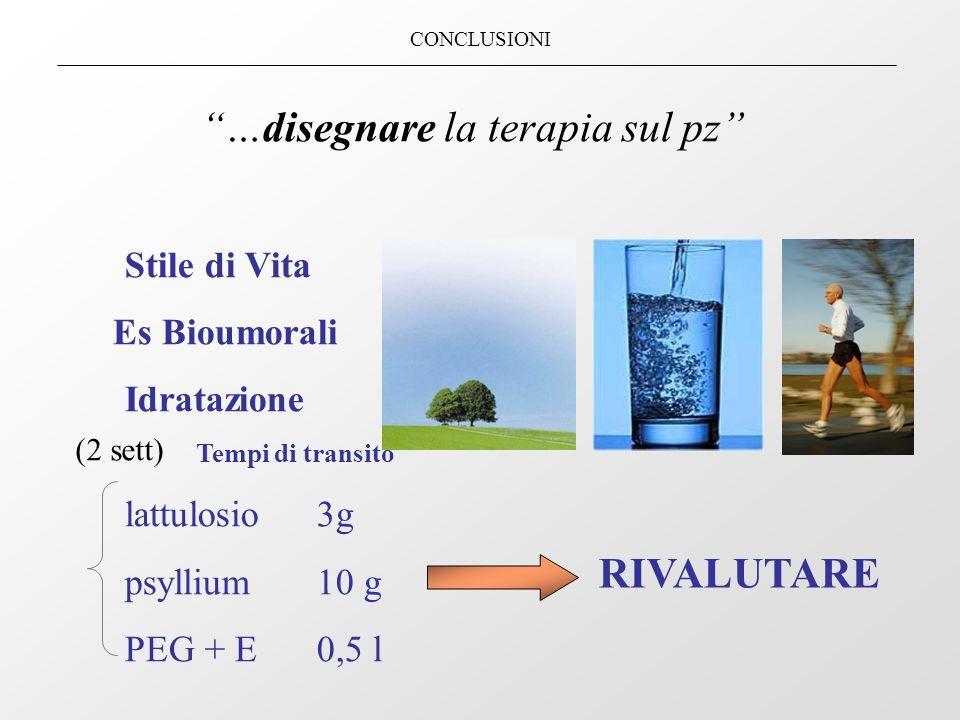 CONCLUSIONI …disegnare la terapia sul pz Stile di Vita Es Bioumorali Idratazione Tempi di transito lattulosio 3g psyllium10 g PEG + E 0,5 l (2 sett) R