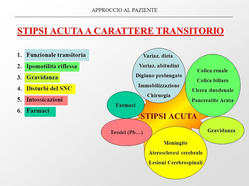 STIPSI ACUTA APPROCCIO AL PAZIENTE STIPSI ACUTA A CARATTERE TRANSITORIO 1.Funzionale transitoria 2.Ipomotilità riflessa 3. Gravidanza 4. Disturbi del