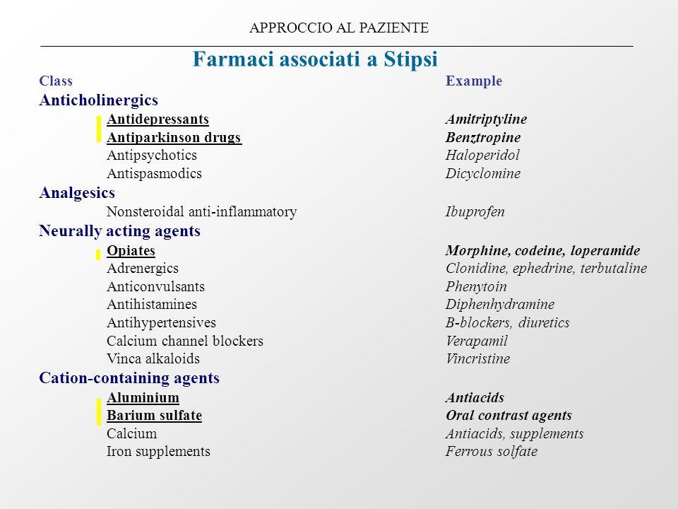 APPROCCIO AL PAZIENTE Farmaci associati a Stipsi ClassExample Anticholinergics AntidepressantsAmitriptyline Antiparkinson drugsBenztropine Antipsychot
