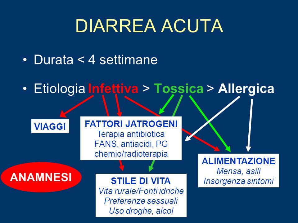 DIARREA ACUTA Durata < 4 settimane Etiologia Infettiva > Tossica > Allergica ANAMNESI VIAGGI STILE DI VITA Vita rurale/Fonti idriche Preferenze sessua