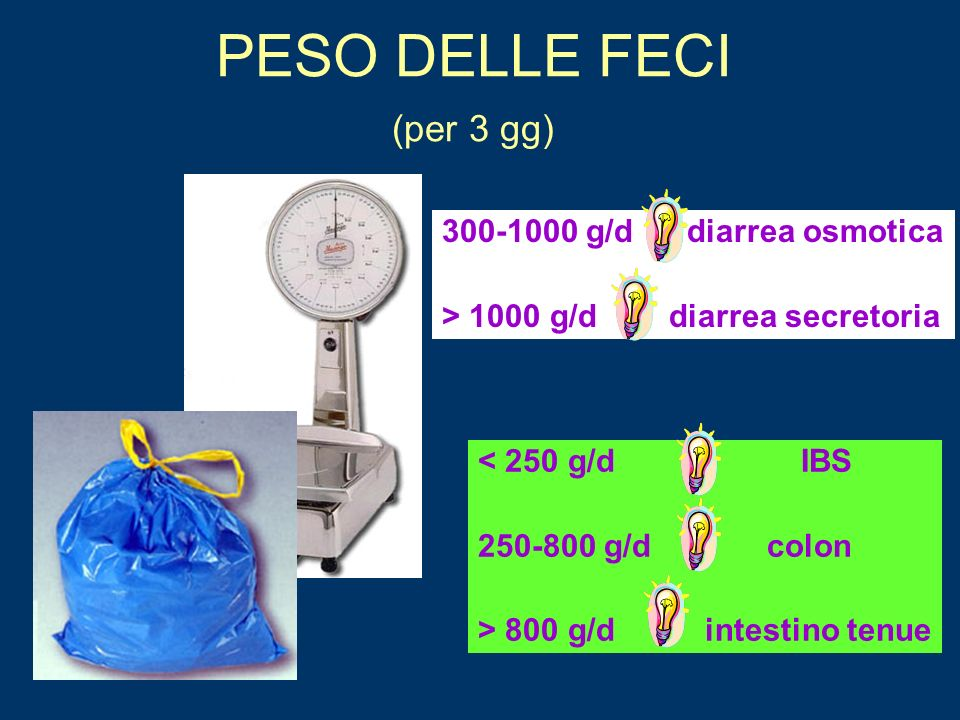 < 250 g/d IBS 250-800 g/d colon > 800 g/d intestino tenue PESO DELLE FECI (per 3 gg) 300-1000 g/d diarrea osmotica > 1000 g/d diarrea secretoria