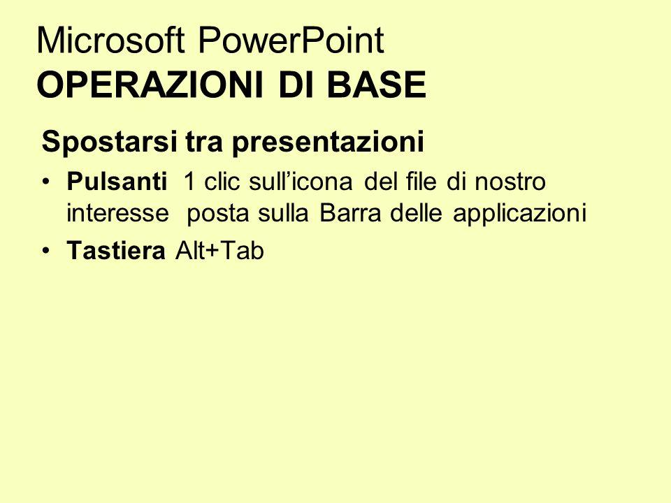 Microsoft PowerPoint OPERAZIONI DI BASE Spostarsi tra presentazioni Pulsanti 1 clic sullicona del file di nostro interesse posta sulla Barra delle app