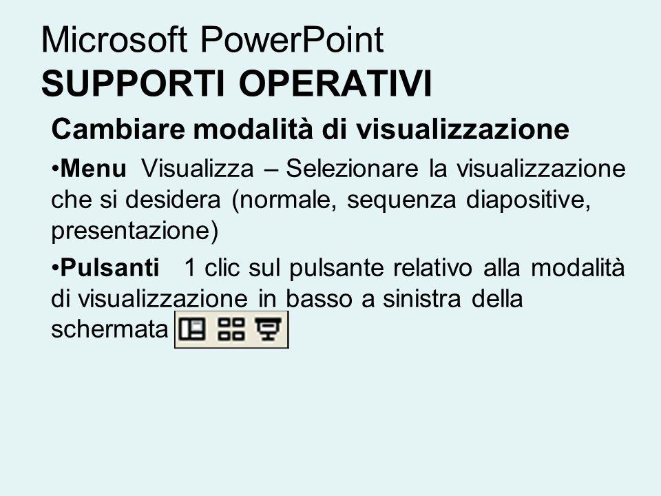 Microsoft PowerPoint SUPPORTI OPERATIVI Cambiare modalità di visualizzazione Menu Visualizza – Selezionare la visualizzazione che si desidera (normale
